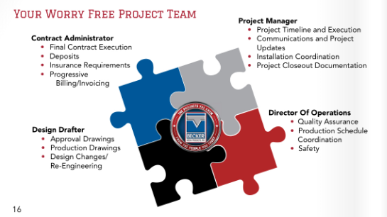 Worry-Free Project Team-Becker-WFM